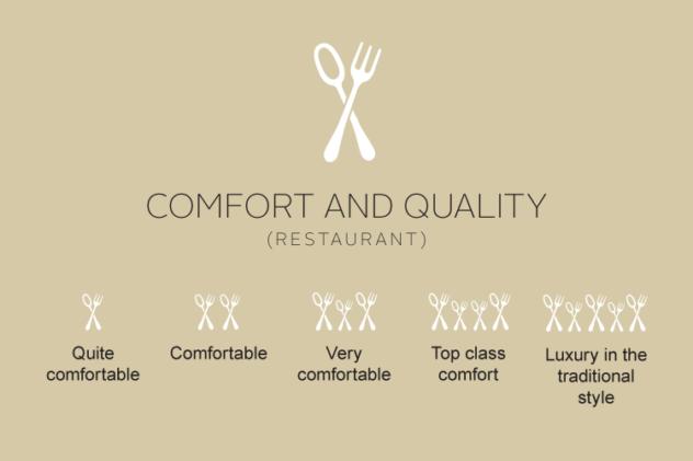 mobile_stars-comfort-quality_v2